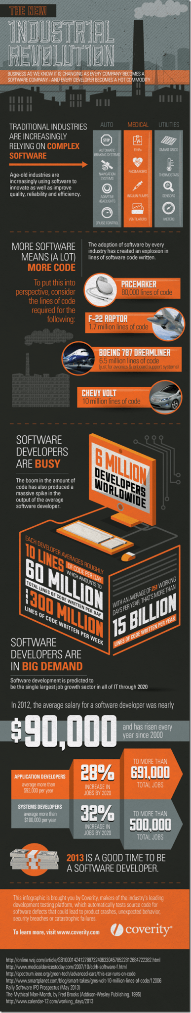 software-developers-infographic