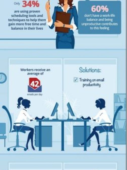 How to run a Happy and Productive Office