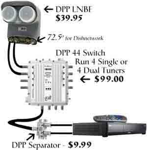 DPP Installation  sc 1 st  Tech Electronic : dpp quad lnb wiring - yogabreezes.com