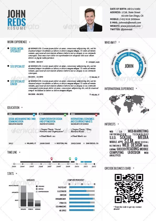 most popular infographic resume template in 2014