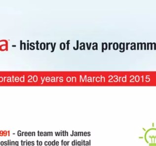 a brief look at the java programming language So our claim is not that python is the only programming language that you'll  i  still have to look up how to open a file every time i do it in java.