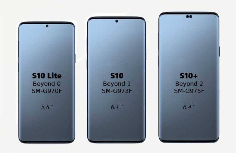 Samsung Galaxy S10 will have an obscene number of cameras