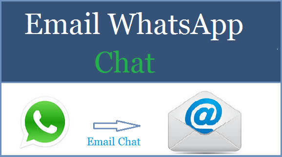 Email WhatsApp Chat