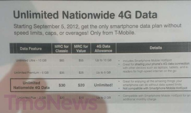 T-mobile promises to offer unlimited 4G data to its clients