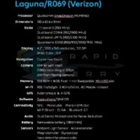 BlackBerry Laguna specs leaked