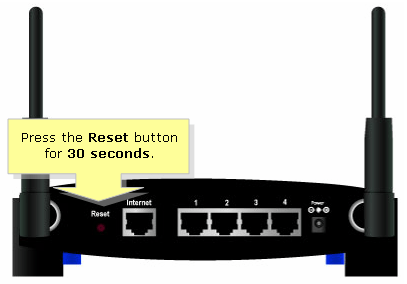 Linksys WRT54G Reset Button Location