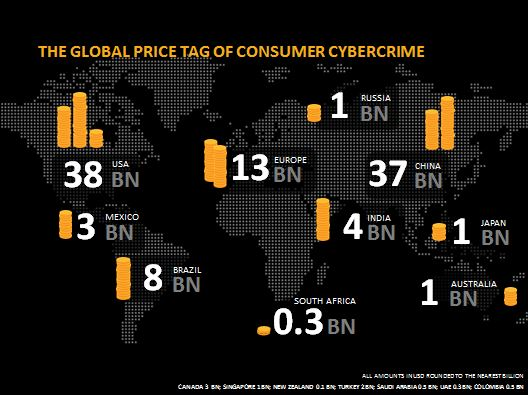 Cybercrime Report Gives Insight Into How Serious it is Worldwide