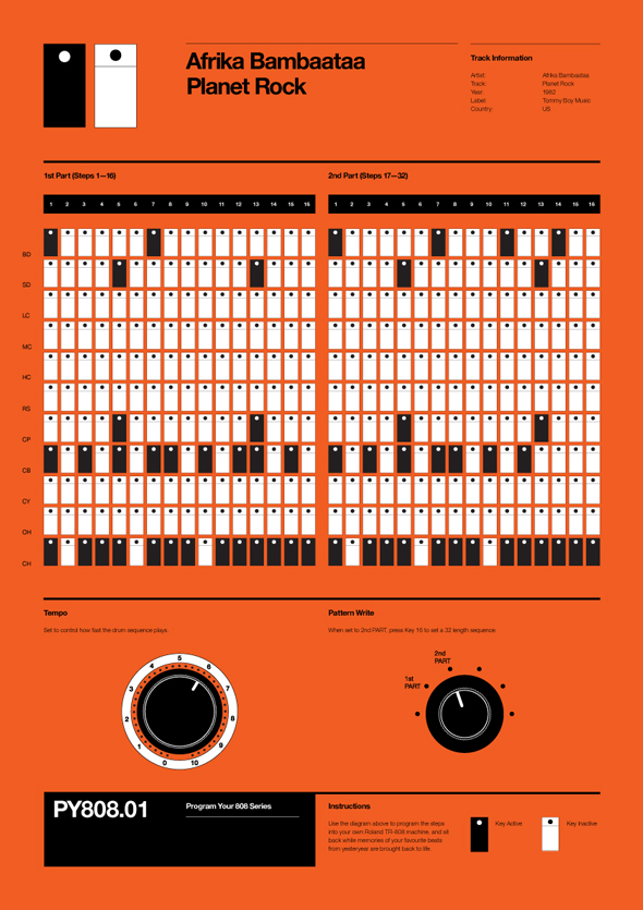 Planet Rock 808 programming poster