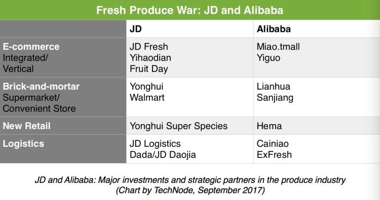 jd alibaba