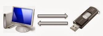 Increase-Pendrive-Data-Transfer-Speed