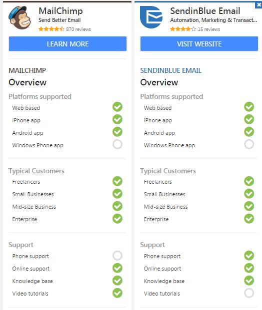 sendinblue vs mailchimp