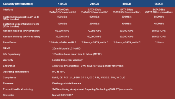 Crucial M500 specs specifications