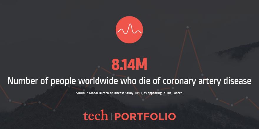 Tech Portfolio Fact