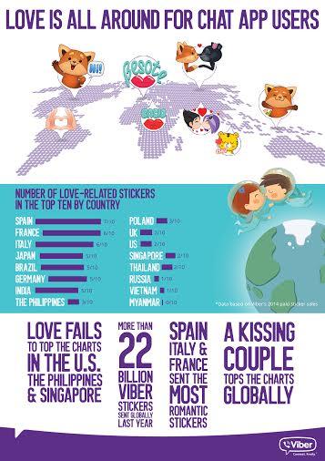 Viber Love sticker infographic