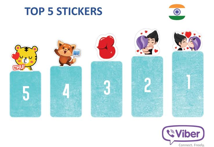 Top 5 love stickers on Viber
