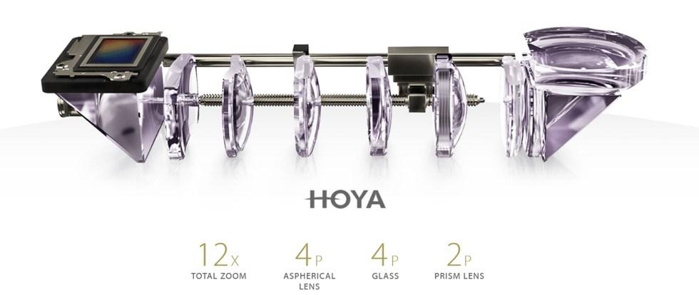 Hoya-Lens