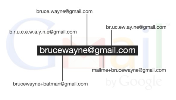 create-multiple-gmail-address-with-one-gmail-address