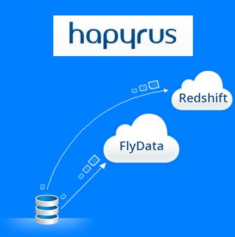 hapyrus