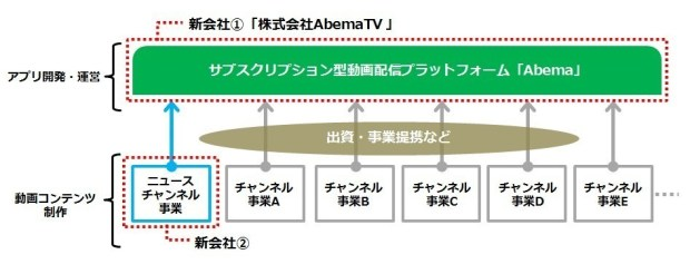 cyber_asahi_10259_ext_07_0