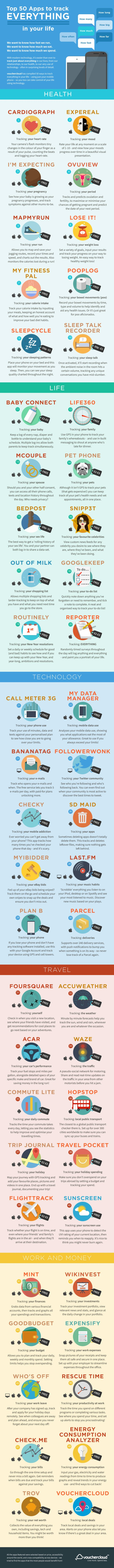 Email_instant_50_Apps_to_Track_Everything_infographic
