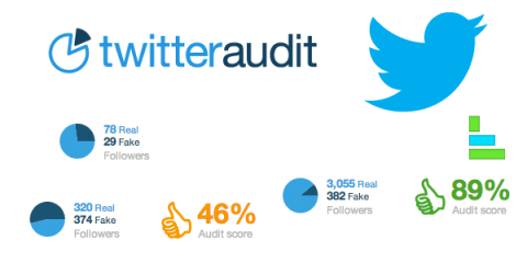 twitterauditFeatured_techzei