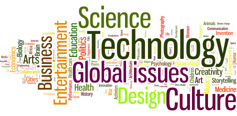 ted-topics-word-cloud-6