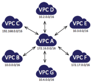 vpc3.png