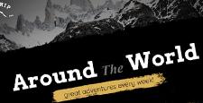 best travel wordpress themes feature