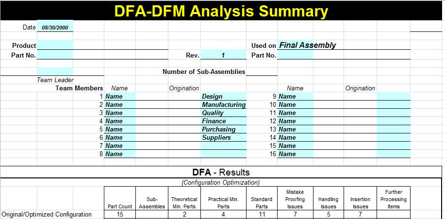 DFA DFM Analysis Worksheet for Microsoft Excel