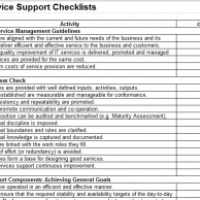 ITIL Checklist and Process Template