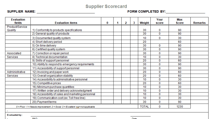 Supplier Evaluation Scorecard