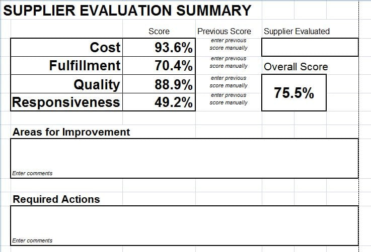 supplier evaluation scorecard for professional use