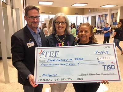 2018 Innovative Teaching Grants Winners | Temple Education Foundation