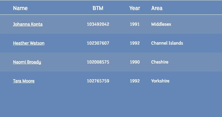 How do the LTA tennis rankings work?