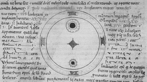 To solflekker (1130-1140) tegnet av den britiske munken John of Worcester. Fra hans Chronicon ex chronicis. Kilde: Wikipedia.