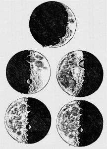 Galileos tegninger av Månen, fra pamflettet Sidereus Nuncius, som var den første vitenskapelige publikasjonen basert på observasjoner gjennom et teleskop. Klikk på bildet for større versjon. Kilde: Wikipedia.