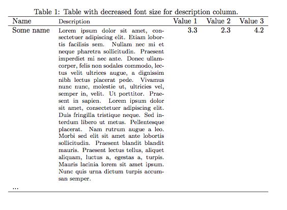 latex-table-fontsize
