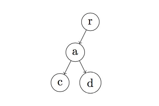 latex tikz how to make node