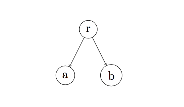simple-tree-latex