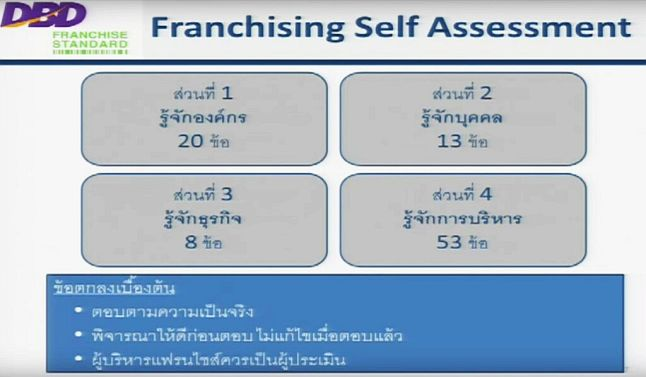 franchising self assessment