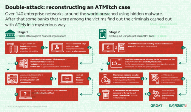 ATMitch_Infographic122-383983