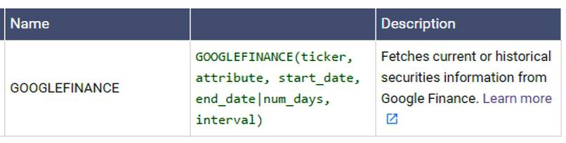 Keeping up - live portfolio tracking spreadsheet - 7 Circles