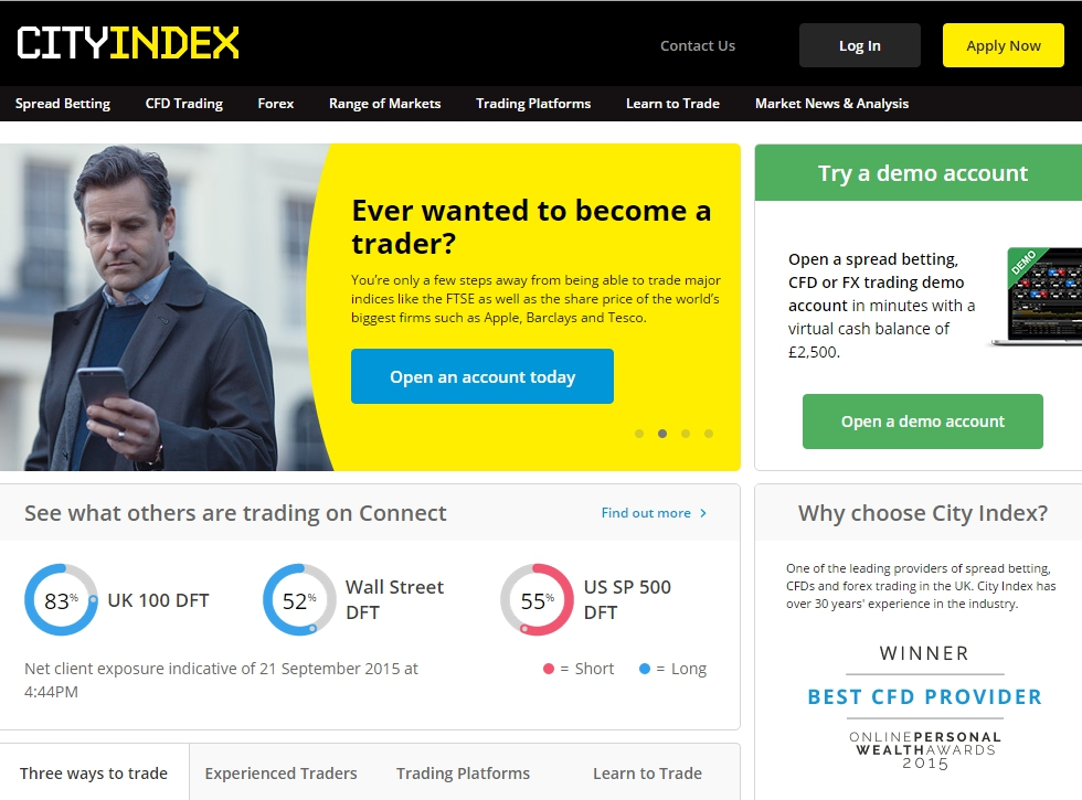 City index forex review