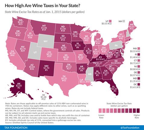 WineTaxes