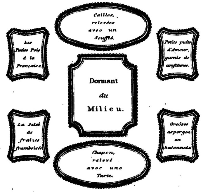 Diagram of second course