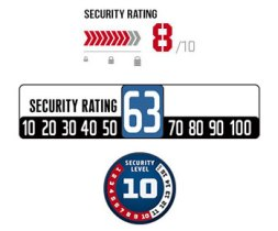 Different lock brand security ratings