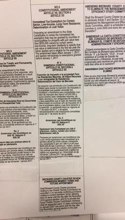 group-sues-over-some-broward-ballots-missing-marijuana-question