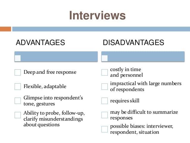 Advantages of Interview