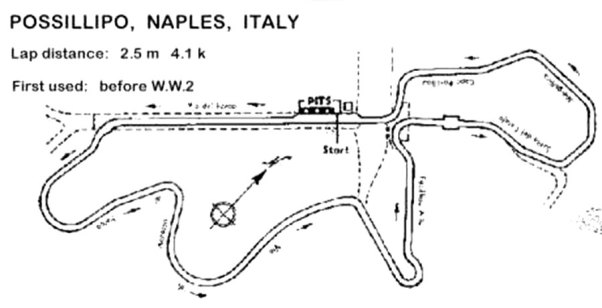 Possillipo, Napoli, Track Map