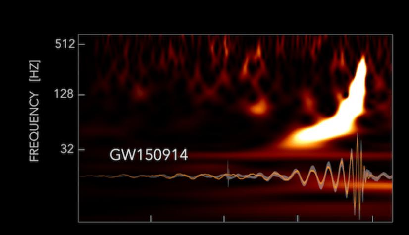 GW20150914